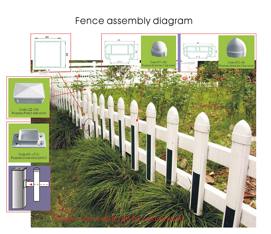 PVC lawn guardrail material and design considerations